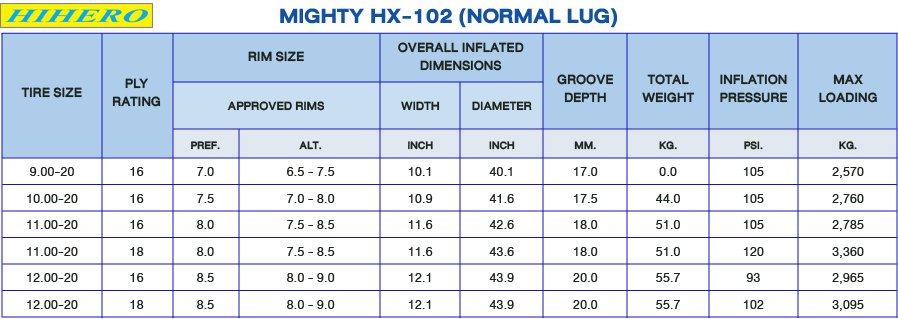 Hihero Tire Detail: TRUCK and BUS TIRE : Mighty HX-102 (Normal Lug)