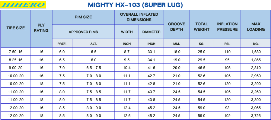 Hihero Tire Detail: LIGHT TRUCK TIRE : Mighty HX-103 (Super Lug)