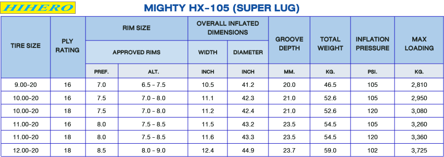 Hihero Tire Detail: TRUCK and BUS TIRE : Mighty HX-105 (Super Lug)
