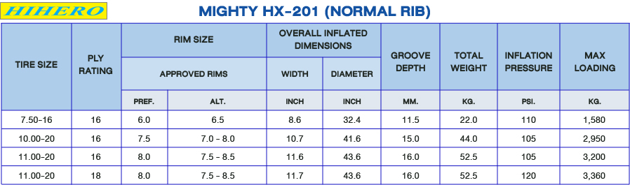Hihero Tire Detail: TRUCK and BUS TIRE : Mighty HX-201 (Normal Rib)