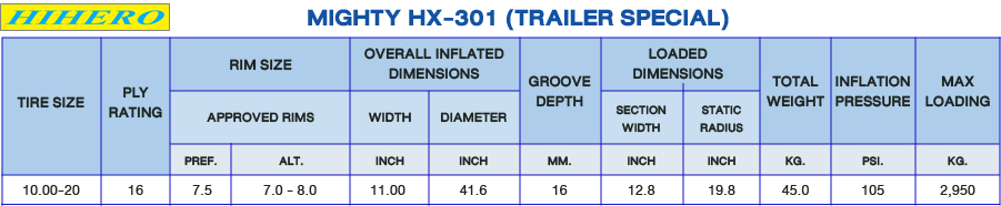 Hihero Tire Detail: TRUCK and BUS TIRE : Mighty HX-301 (Trailer Special)