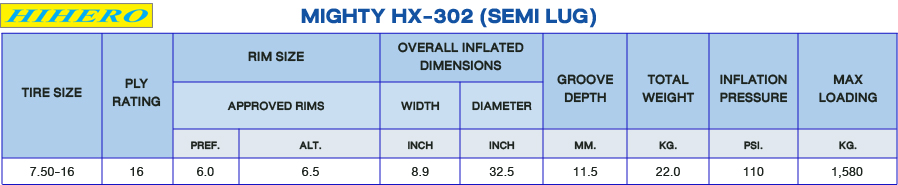 Hihero Tire Detail: LIGHT TRUCK TIRE : Mighty HX-302 (Semi Lug)