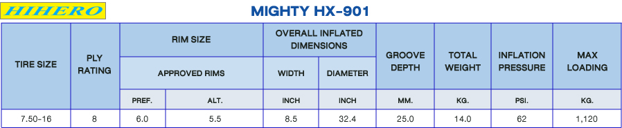 Hihero Tire Detail: Mighty HX-901