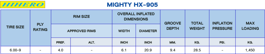 Hihero Tire Detail: Mighty HX-905